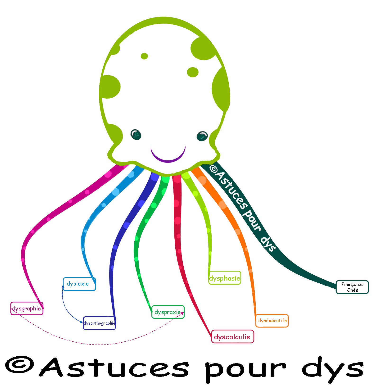 logo_astuces_pour_dys